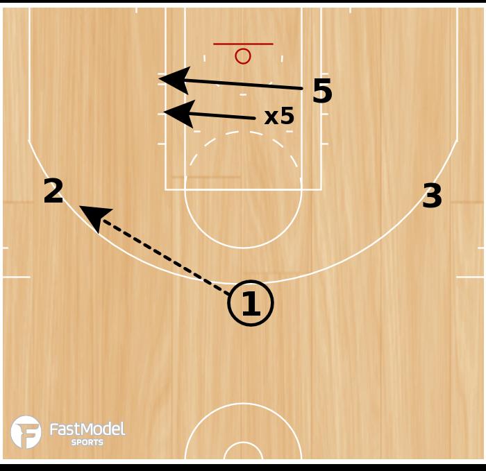 Basketball Play - 1-on-1 Post Defense