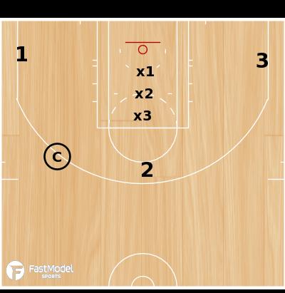 Basketball Play - Kentucky Rebounding