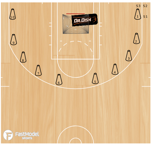 Basketball Play - Dr. Dish 10-Spot Touch-Bounce Shooting