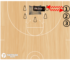 Basketball Play - Dr. Dish C2E Float and Sting Drill
