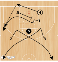 Basketball Play - Play of the Day 11-01-2011: FT Play
