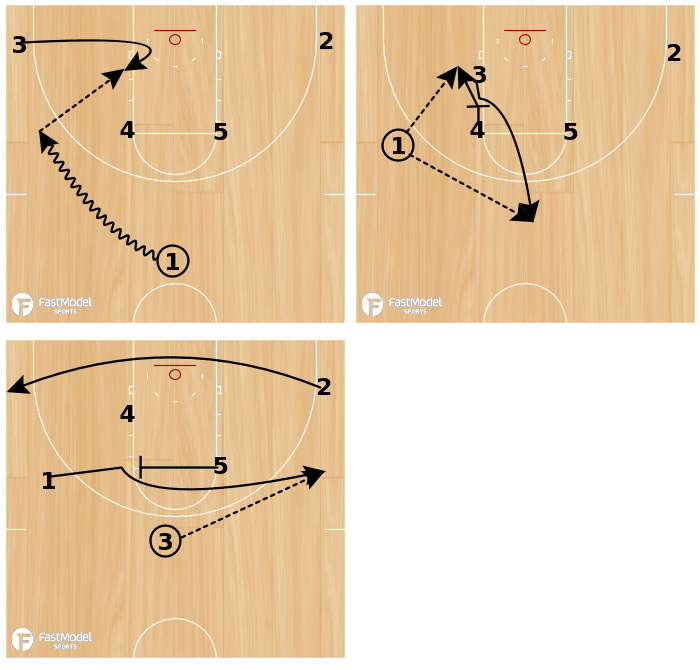 Basketball Play - 3 Iverson