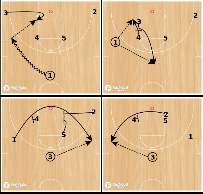 Basketball Play - 3 Loop