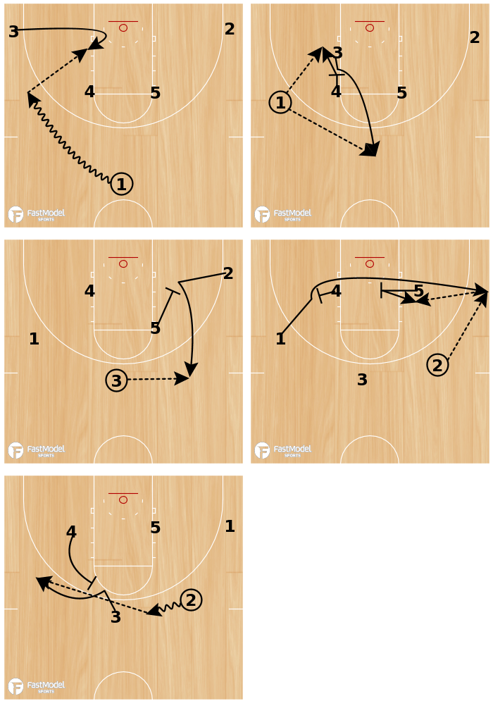 Basketball Play - 3 Thru