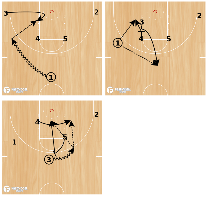 Basketball Play - 3 Punch