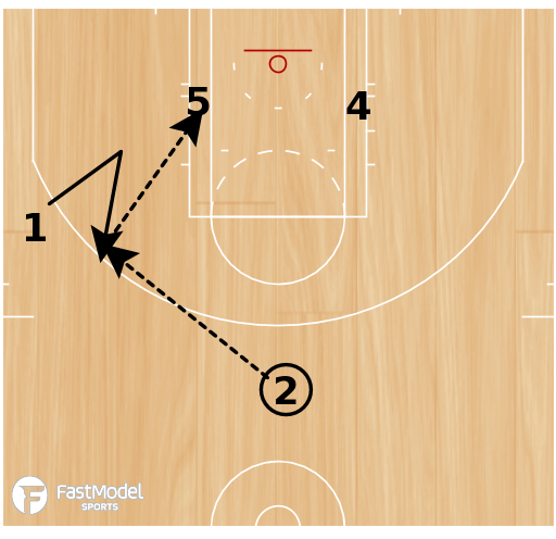 Basketball Play - Laker Outlet