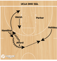 Basketball Play - Single Screen Action