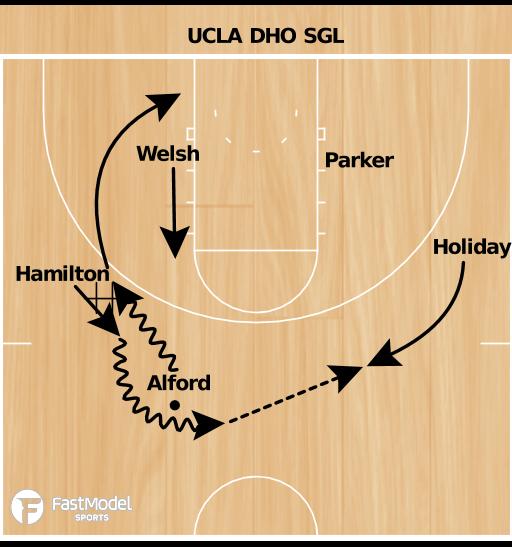 Basketball Play - Single Screen Action