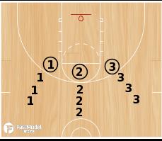 Basketball Play - 60 Make Drill