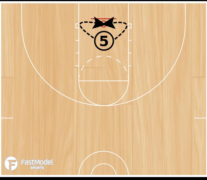 Basketball Play - Mikan Drill