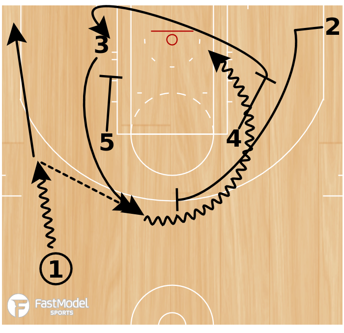 Basketball Play - Zipper Weak 23