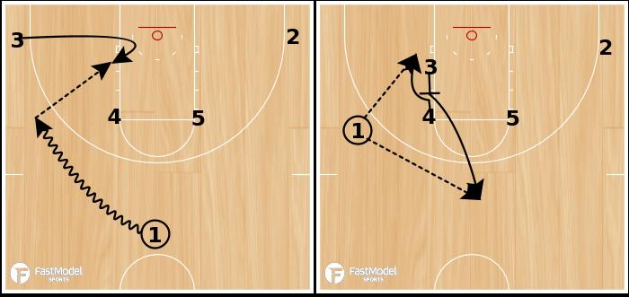 Basketball Play - 4