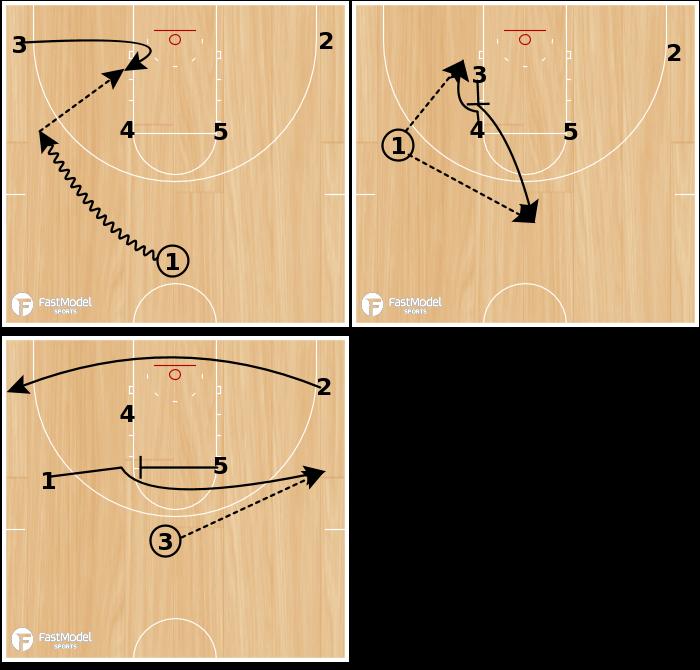 Basketball Play - 4 Iverson