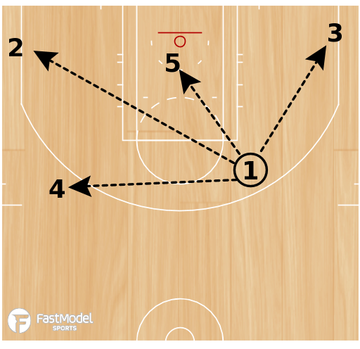 Basketball Play - Play of the Day 10-31-2011: 52 Chin Roll