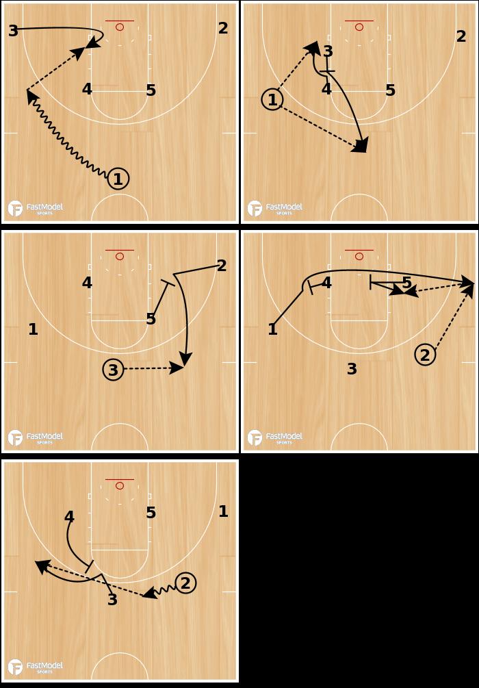 Basketball Play - 4 Thru
