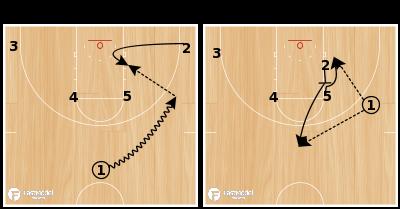 Basketball Play - 5