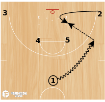 Basketball Play - 5 Bump