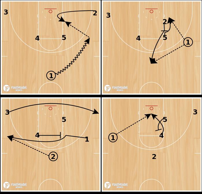 Basketball Play - 5 Bump