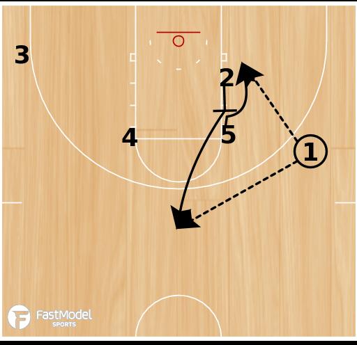 Basketball Play - 5 Hold