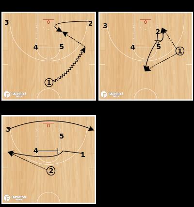 Basketball Play - 5 Iverson