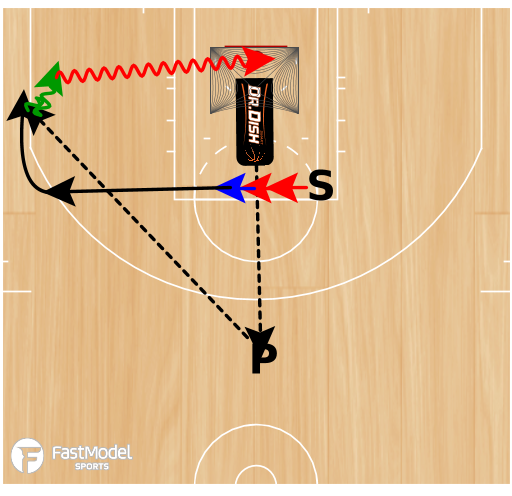 Basketball Play - Dr. Dish C2E Explosive D and Wing Curl Options