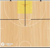 Basketball Play - Defensive Court Markings
