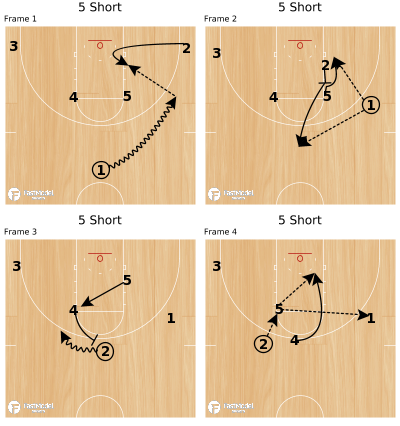 Basketball Play - 5 Short