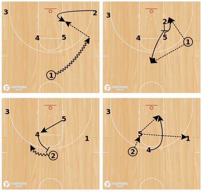 Basketball Play - 5 Short