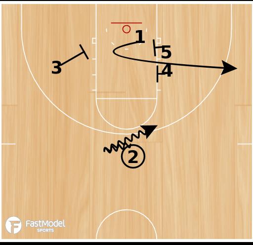 Basketball Play - Atlanta-Pinch