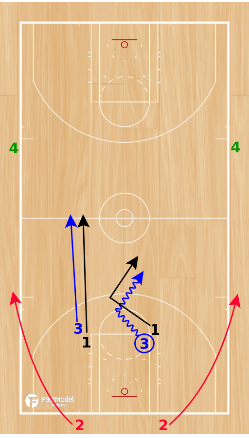 Basketball Play - 2v2 Deny and Grind