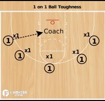 Basketball Play - Stationary Ball Toughness