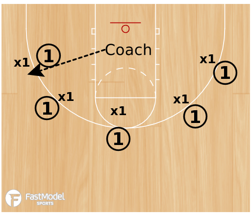 Basketball Play - Stationary Ball Toughness