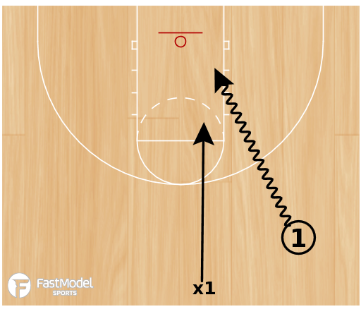 Basketball Play - Basic Defensive Drills: Stance Focus