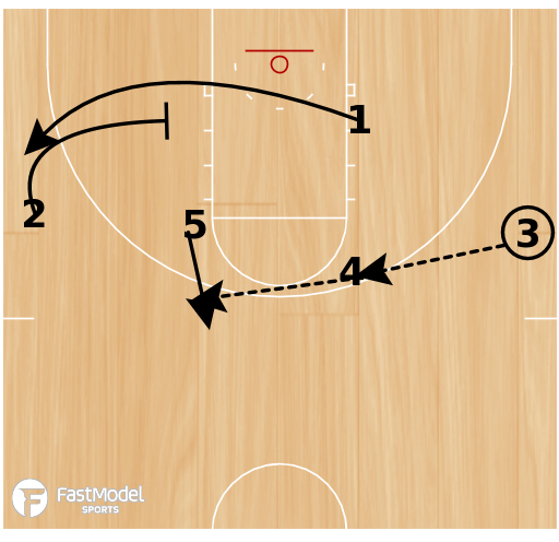 Basketball Play - Boston-Throwback