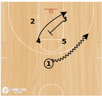 Basketball Play - C of C Box Diagonal