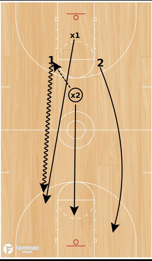 Basketball Play - 2-on-1 Diamond