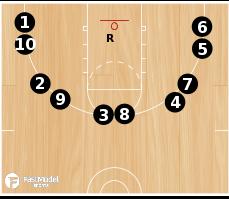 Basketball Play - 10 Spot Shooting