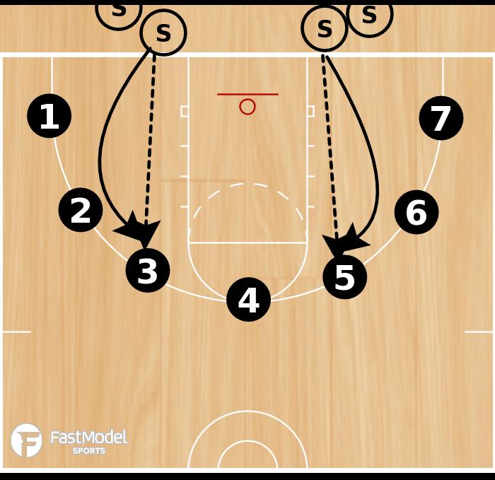 Basketball Play - Plus 4 - Minus 4
