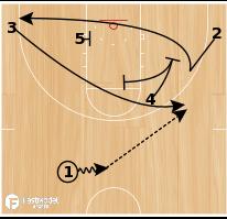 Basketball Play - Duke AI Fist