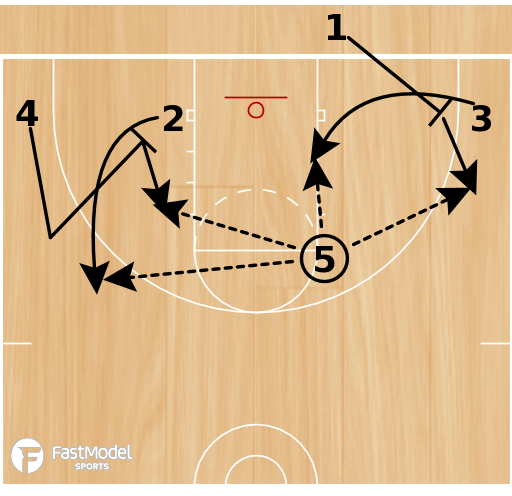 Basketball Play - Low Series - Basic