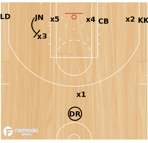 Basketball Play - Play of the Day 10-27-2011: 1-4 Low Pin