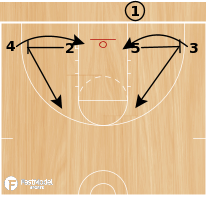 Basketball Play - Low Series - Out