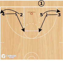 Basketball Play - Low Series - In