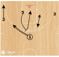 Basketball Play - 1 Reverse (4)