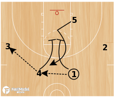 Basketball Play - Double Down
