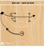Basketball Play - Box Set - Gate Action