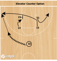 Basketball Play - Elevator Counter Option
