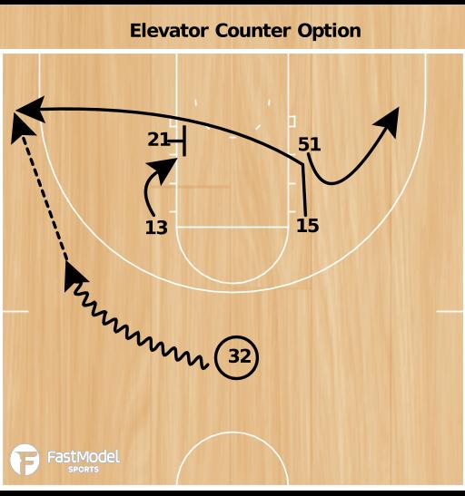 Basketball Play - Elevator Counter Option
