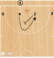 Basketball Play - 4-Low Lift STS (Texas A&M W)