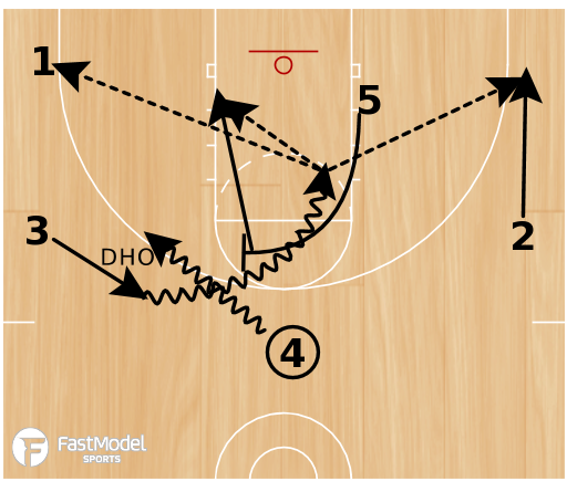Basketball Play - Tiger